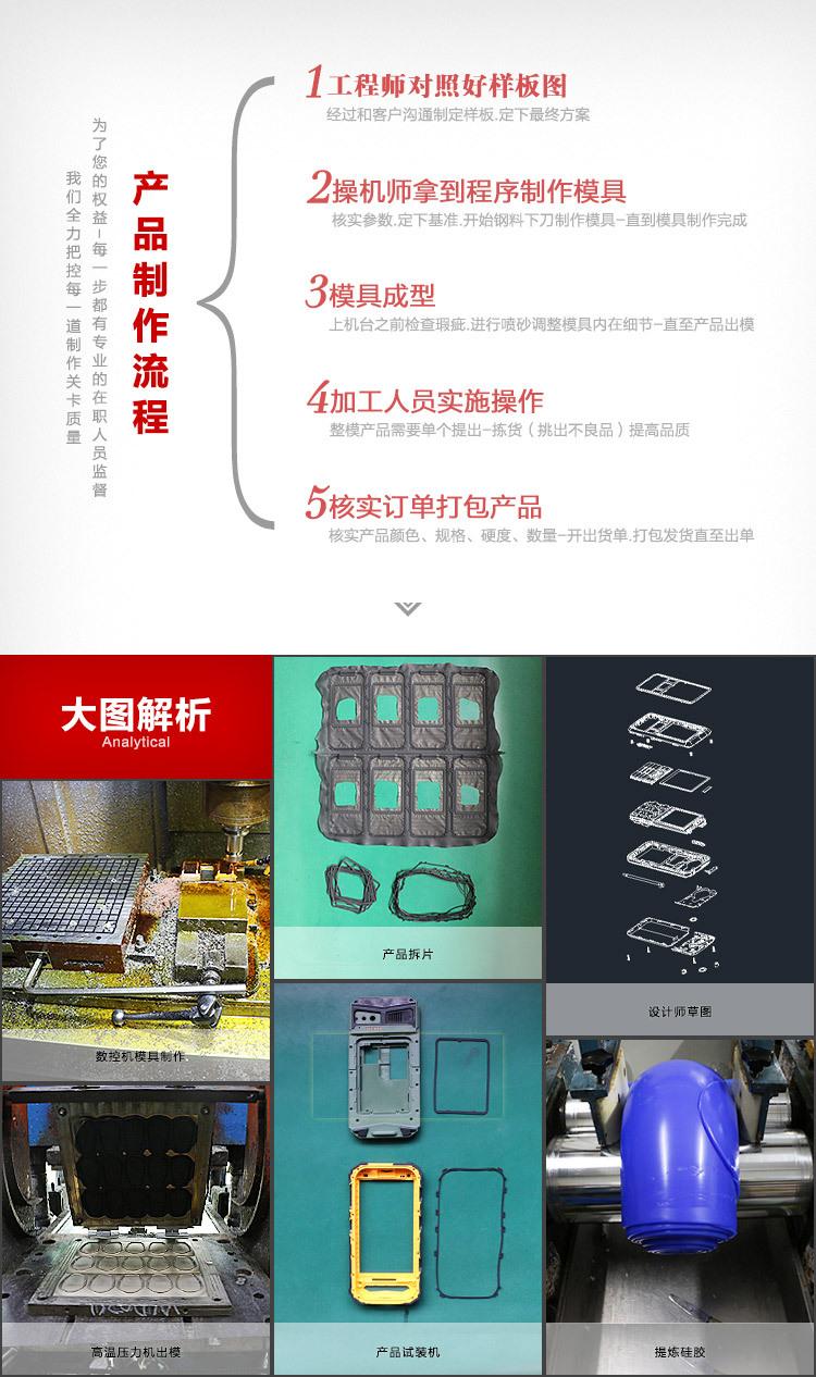 乾成硅胶制品制作流程